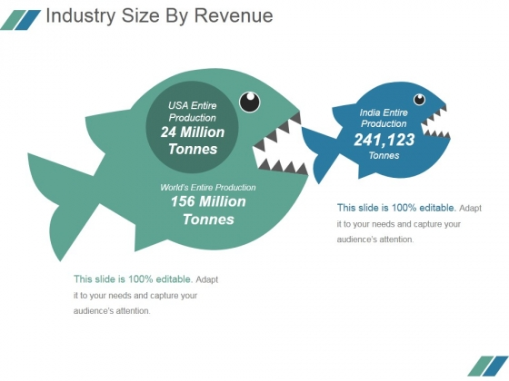 Industry Size By Revenue Ppt PowerPoint Presentation Guide