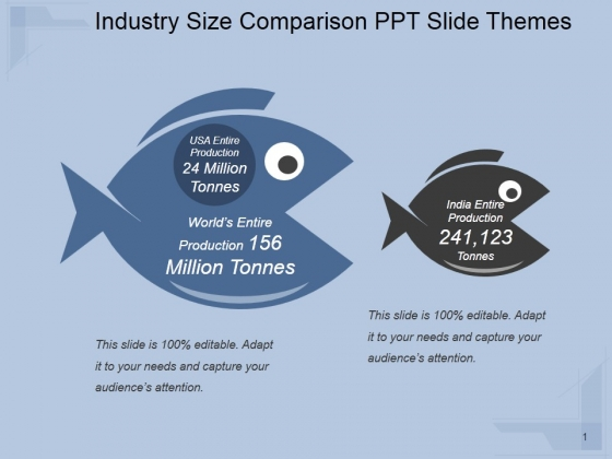 Industry Size Comparison Ppt PowerPoint Presentation Show