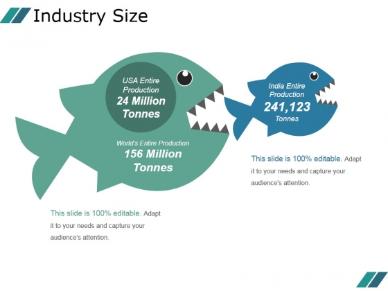 Industry Size Template 1 Ppt PowerPoint Presentation Influencers