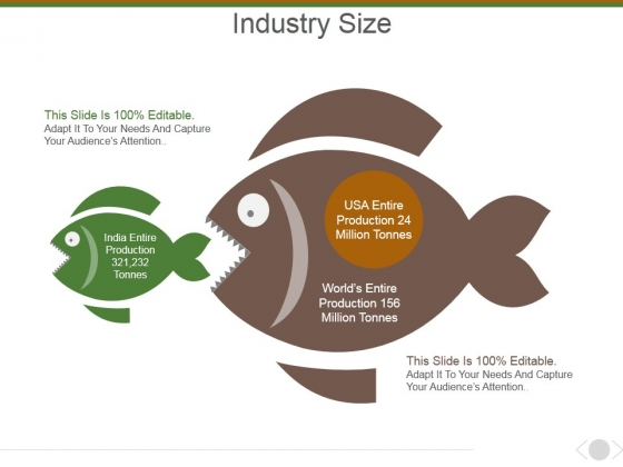 Industry Size Template 2 Ppt PowerPoint Presentation Ideas Layout