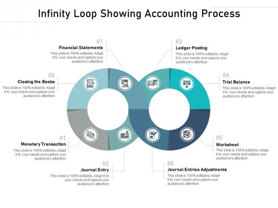 Infinity Loop Showing Accounting Process Ppt PowerPoint Presentation Outline Icon