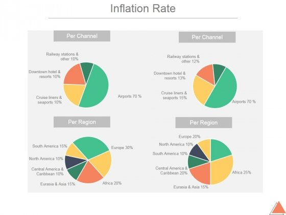 Inflation rate template 2 ppt powerpoint presentation deck inflation rate template 2 ppt powerpoint presentation deck powerpoint templates toneelgroepblik Images