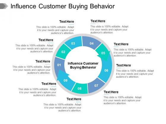 Influence Customer Buying Behavior Ppt PowerPoint Presentation Summary Deck Cpb Pdf