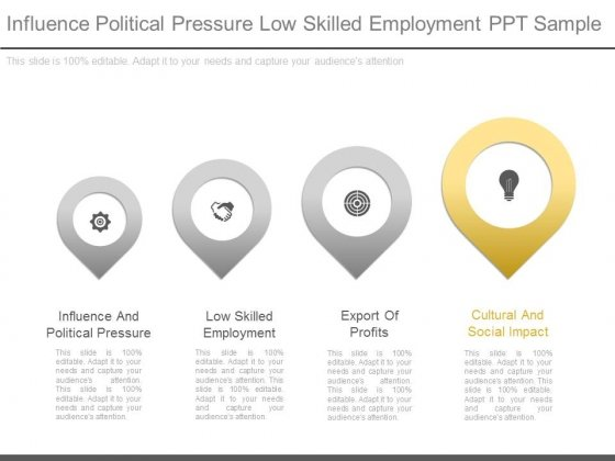 Influence Political Pressure Low Skilled Employment Ppt Sample