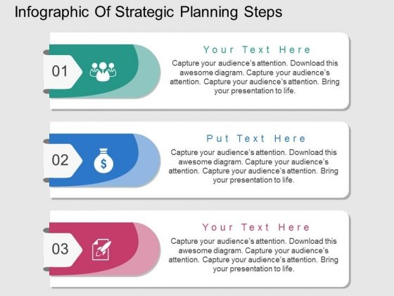 Infographic Of Strategic Planning Steps Powerpoint Template