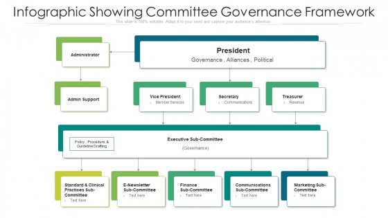 Infographic Showing Committee Governance Framework Ppt Outline Styles PDF