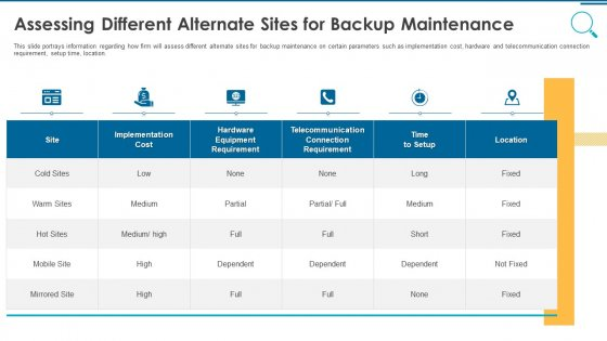 Information_And_Technology_Security_Operations_Assessing_Different_Alternate_Sites_For_Backup_Maintenance_Rules_PDF_Slide_1