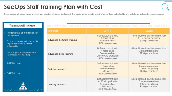 Information And Technology Security Operations Secops Staff Training Plan With Cost Introduction PDF