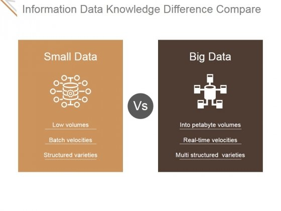 Information Data Knowledge Difference Compare Ppt PowerPoint Presentation Samples