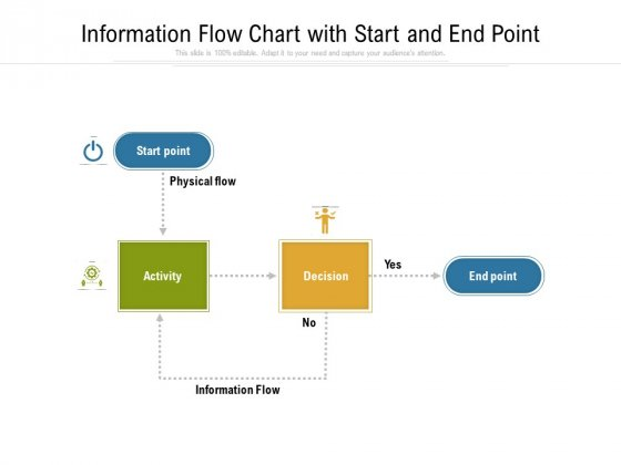 Information Flow Chart With Start And End Point Ppt PowerPoint Presentation Show Format PDF