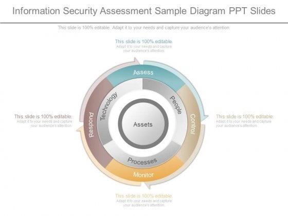 Information Security Assessment Sample Diagram Ppt Slides