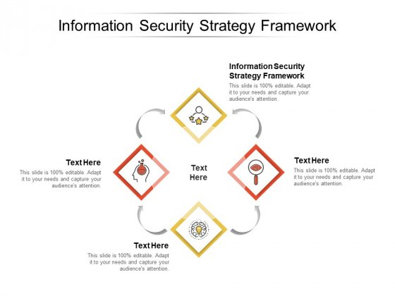 Information Security Strategy Framework Ppt PowerPoint Presentation Model Skills Cpb