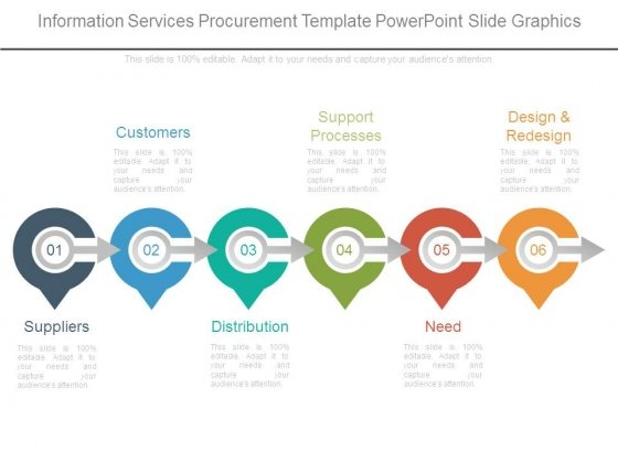 Information Services Procurement Template Powerpoint Slide Graphics