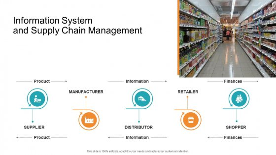 Information System And Supply Chain Management Inspiration PDF