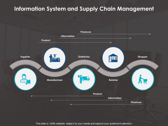 Information System And Supply Chain Management Ppt PowerPoint Presentation Layouts Design Ideas