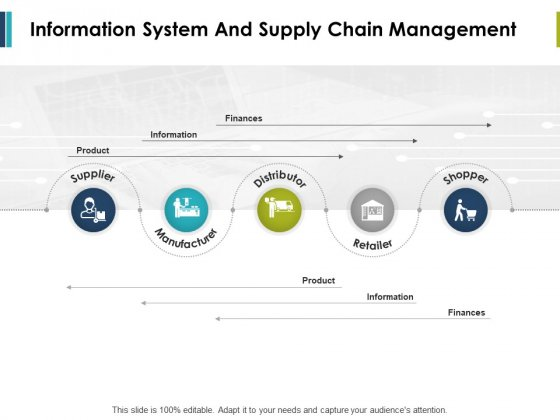 Information System And Supply Chain Management Ppt PowerPoint Presentation Portfolio File Formats