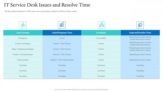Information_Technology_Facilities_Governance_IT_Service_Desk_Issues_And_Resolve_Time_Clipart_PDF_Slide_1