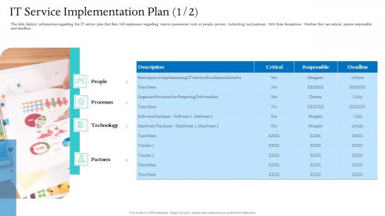 Information Technology Facilities Governance IT Service Implementation Plan Technology Ideas PDF