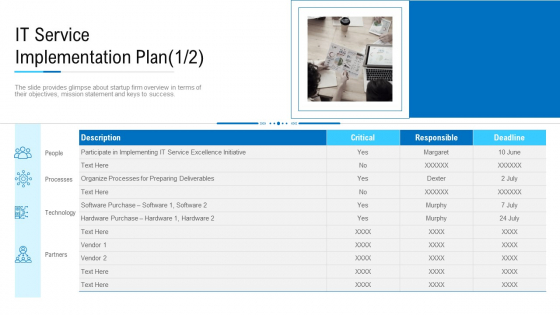 Information Technology Facility Flow Administration IT Service Implementation Plan Text Pictures PDF