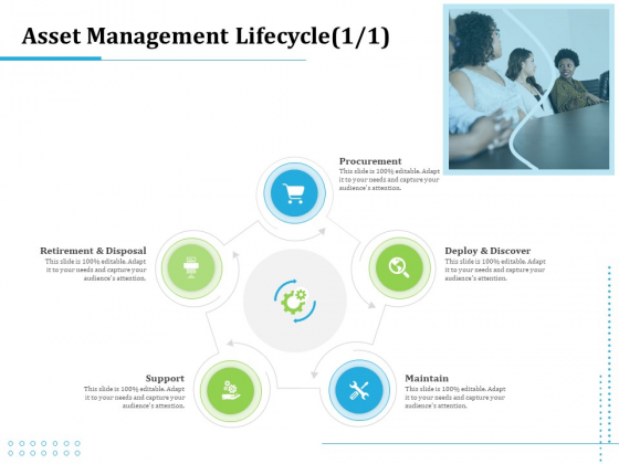 Information Technology Functions Management Asset Management Lifecycle Ppt Show Layouts PDF