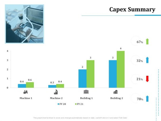 Information Technology Functions Management Capex Summary Ppt Pictures Clipart PDF