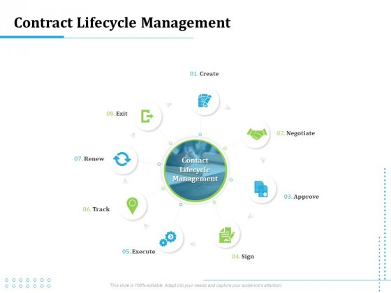 Information Technology Functions Management Contract Lifecycle Management Ppt Portfolio Template PDF