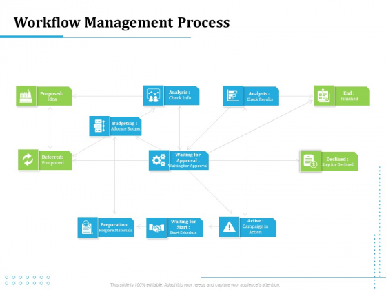 Information Technology Functions Management Workflow Management Process Ppt Layouts Introduction PDF