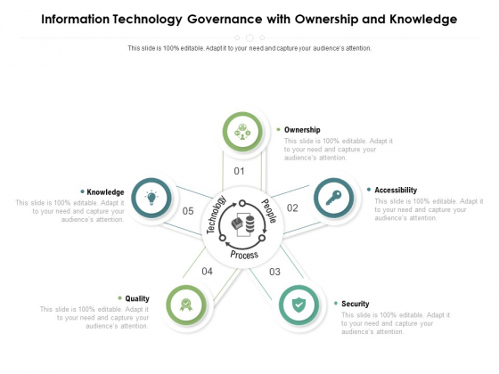 Information Technology Governance With Ownership And Knowledge Ppt PowerPoint Presentation Gallery Examples PDF