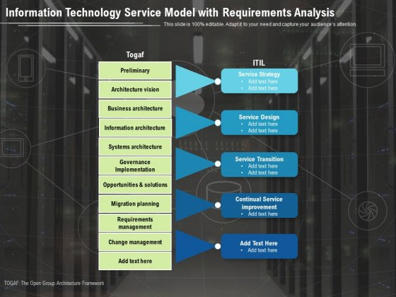 Information Technology Service Model With Requirements Analysis Ppt PowerPoint Presentation Gallery Summary PDF
