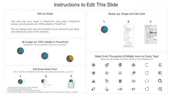 Information_Technology_Transformation_Organization_Financial_Ppt_Show_Guide_PDF_Slide_2