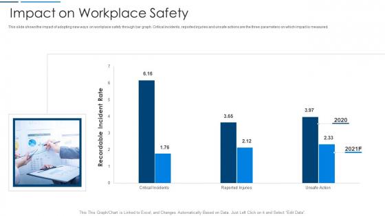 Information_Technology_Transformation_Organization_Impact_On_Workplace_Safety_Brochure_PDF_Slide_1