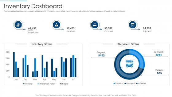 Information_Technology_Transformation_Organization_Inventory_Dashboard_Icons_PDF_Slide_1