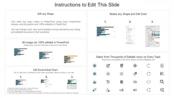 Information_Technology_Transformation_Organization_Product_Manufacturing_Dashboards_Demonstration_PDF_Slide_2