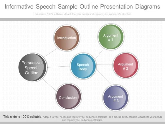Informative Speech Sample Outline Presentation Diagrams Powerpoint