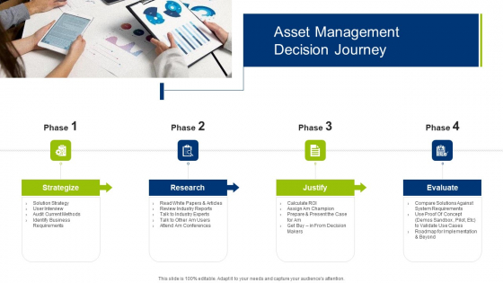Infrastructure Building Administration Asset Management Decision Journey Elements PDF