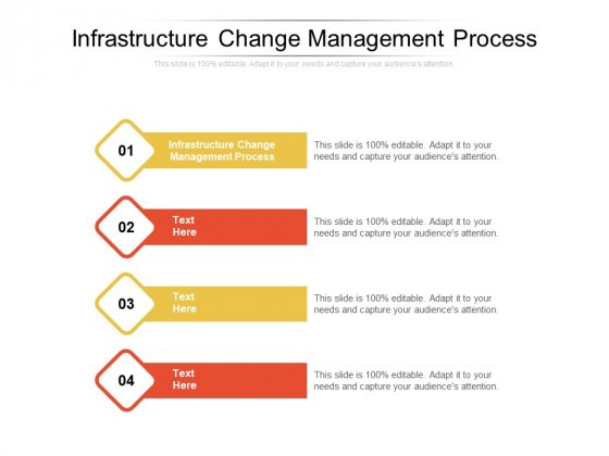 Infrastructure Change Management Process Ppt PowerPoint Presentation Outline Ideas Cpb