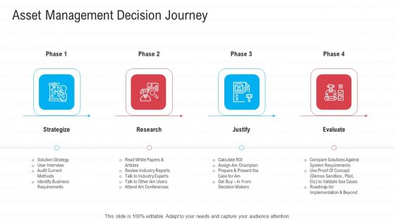 Infrastructure Designing And Administration Asset Management Decision Journey Clipart PDF
