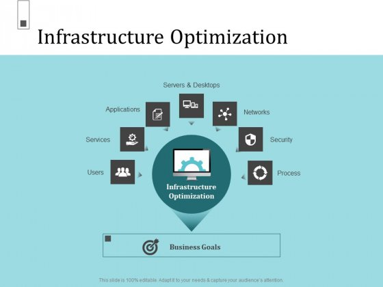 Infrastructure Project Management In Construction Infrastructure Optimization Professional PDF
