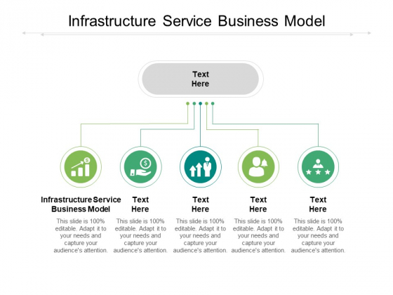 Infrastructure Service Business Model Ppt PowerPoint Presentation Gallery Graphics Pictures Cpb Pdf