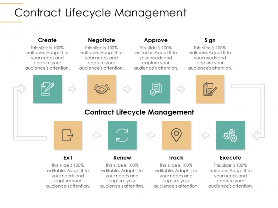 Infrastructure Strategies Contract Lifecycle Management Ppt Infographics Example PDF
