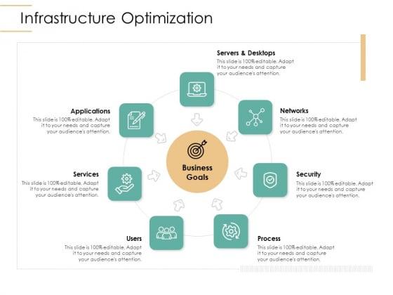 Infrastructure Strategies Infrastructure Optimization Ppt Layouts Slides PDF