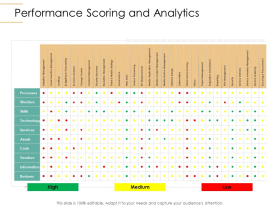 Infrastructure Strategies Performance Scoring And Analytics Ppt Infographic Template Introduction PDF