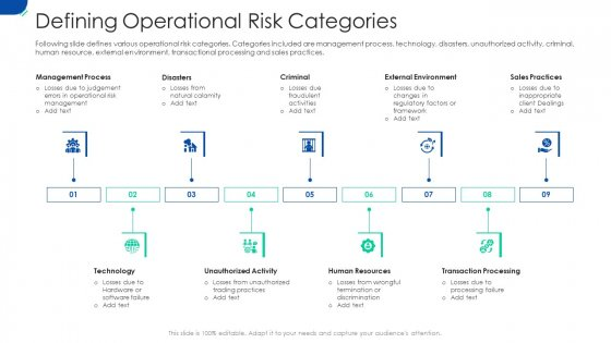Initiating Hazard Managing Structure Firm Defining Operational Risk Categories Pictures PDF