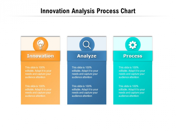 Innovation Analysis Process Chart Ppt PowerPoint Presentation Ideas Slide Portrait PDF