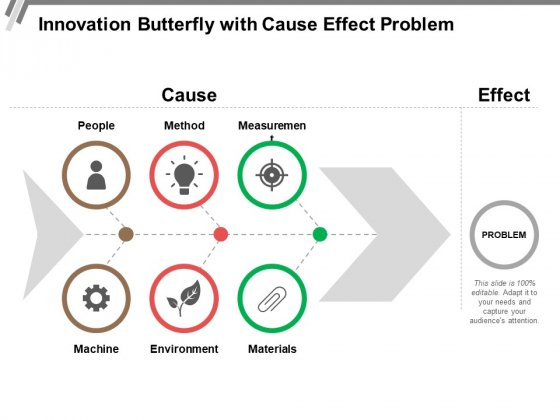 Innovation Butterfly With Cause Effect Problem Ppt PowerPoint Presentation Pictures Example File PDF