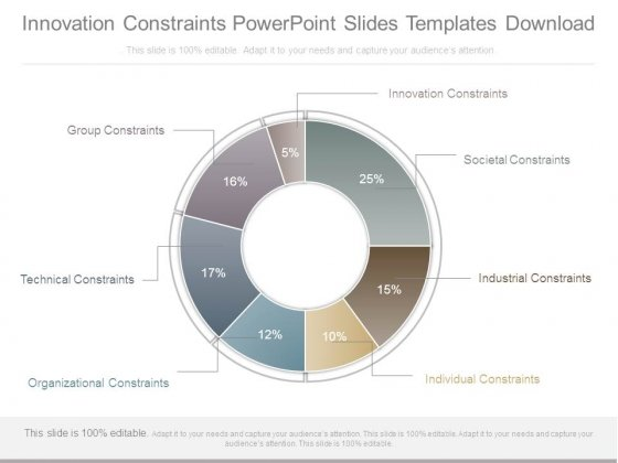 Innovation Constraints Powerpoint Slides Templates Download