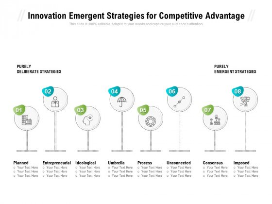Innovation Emergent Strategies For Competitive Advantage Ppt PowerPoint Presentation Outline Topics