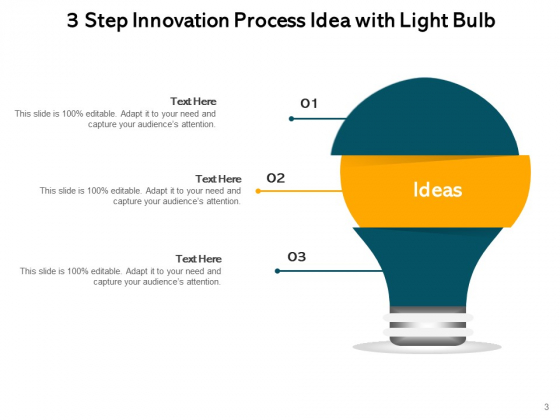 Innovation_Ideas_And_Inspiration_Sales_Growth_Ppt_PowerPoint_Presentation_Complete_Deck_Slide_3