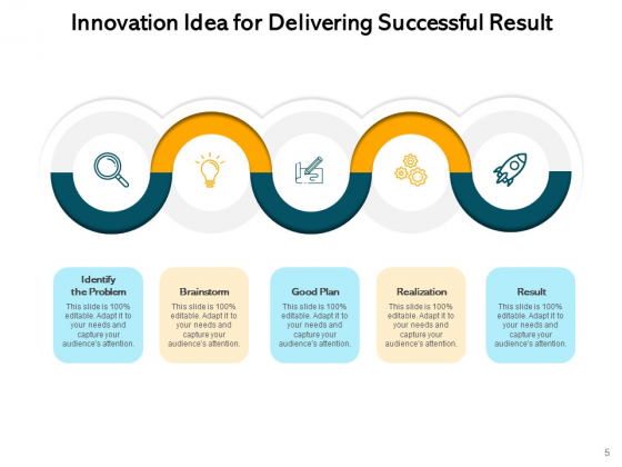 Innovation_Ideas_And_Inspiration_Sales_Growth_Ppt_PowerPoint_Presentation_Complete_Deck_Slide_5