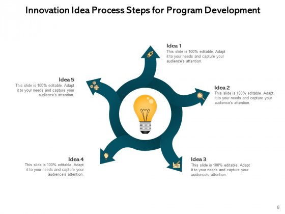 Innovation_Ideas_And_Inspiration_Sales_Growth_Ppt_PowerPoint_Presentation_Complete_Deck_Slide_6